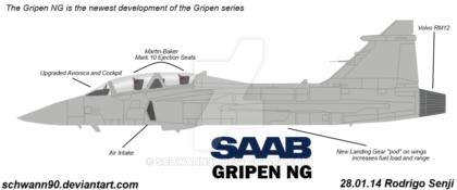 Gripen Next Generation heter det nye svenske jagaerflyet som Norge bør kjøpe. Kjøper man bare 20 F-35 kan vi kjøpe 20 svenske jagerfly( Ill. Schwann90devientart.ccom)