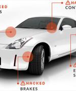 Hacking: Påvirker den tryggheten bak rattet?