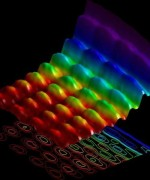 Det aller første bilde av lys som oppfører seg både som partikkel og en bølge. Foto: Fabrizio Carbone/EPFL