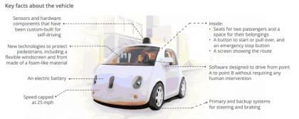 googlecar_skisse